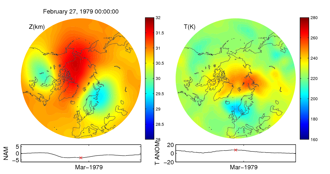 Stratospheric sudden warming 1979_02_27