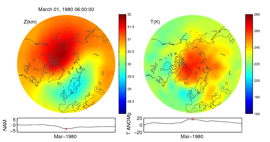 Stratospheric sudden warming 1980_03_01