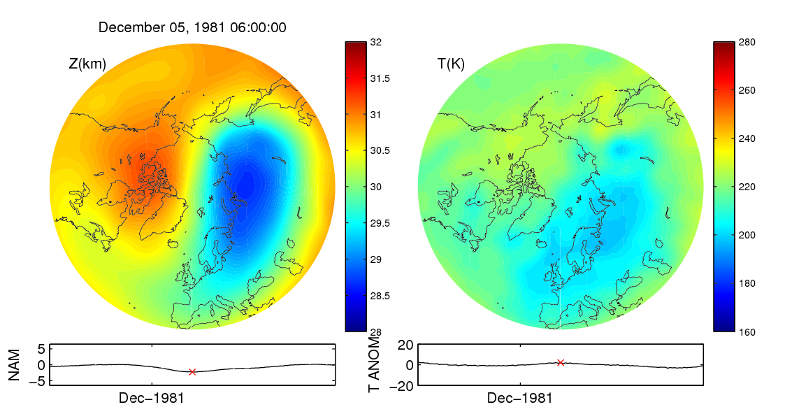 Stratospheric sudden warming 1981_12_05