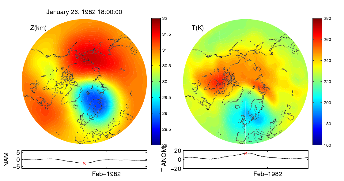 Stratospheric sudden warming 1982_01_26