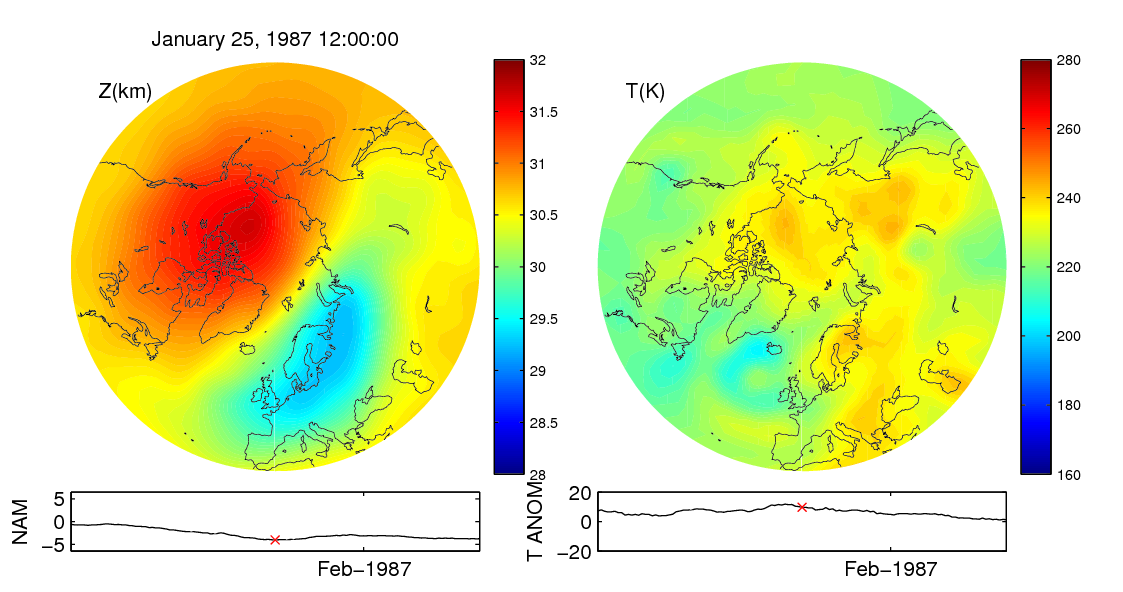 Stratospheric sudden warming 1987_01_25