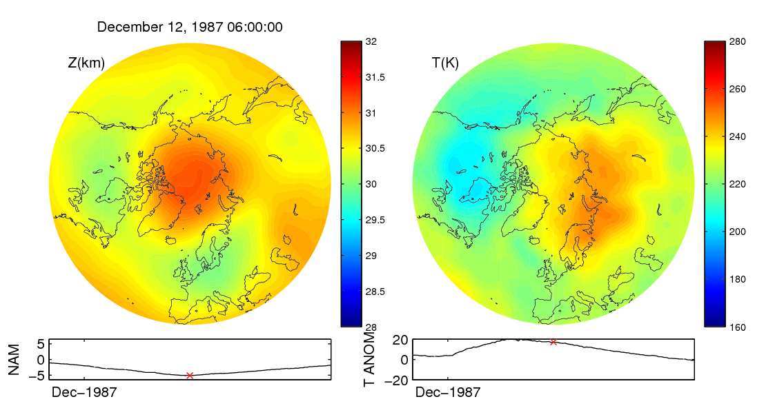 Stratospheric sudden warming 1987_12_12