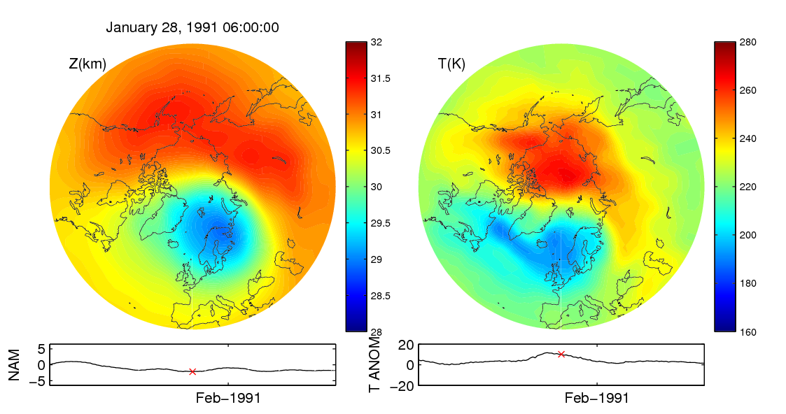 Stratospheric sudden warming 1991_01_28