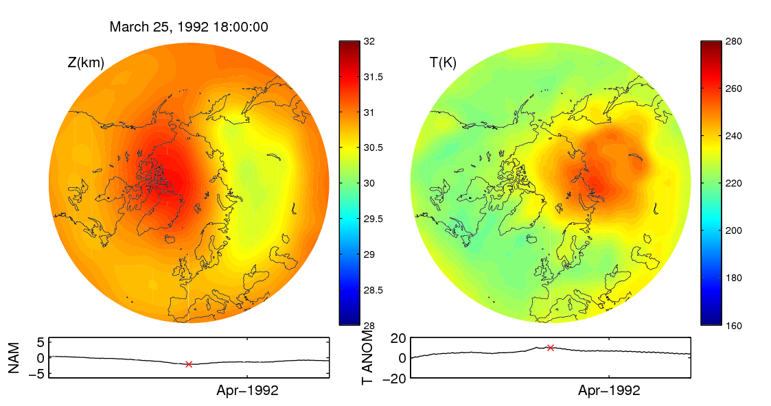 Stratospheric sudden warming 1992_03_25