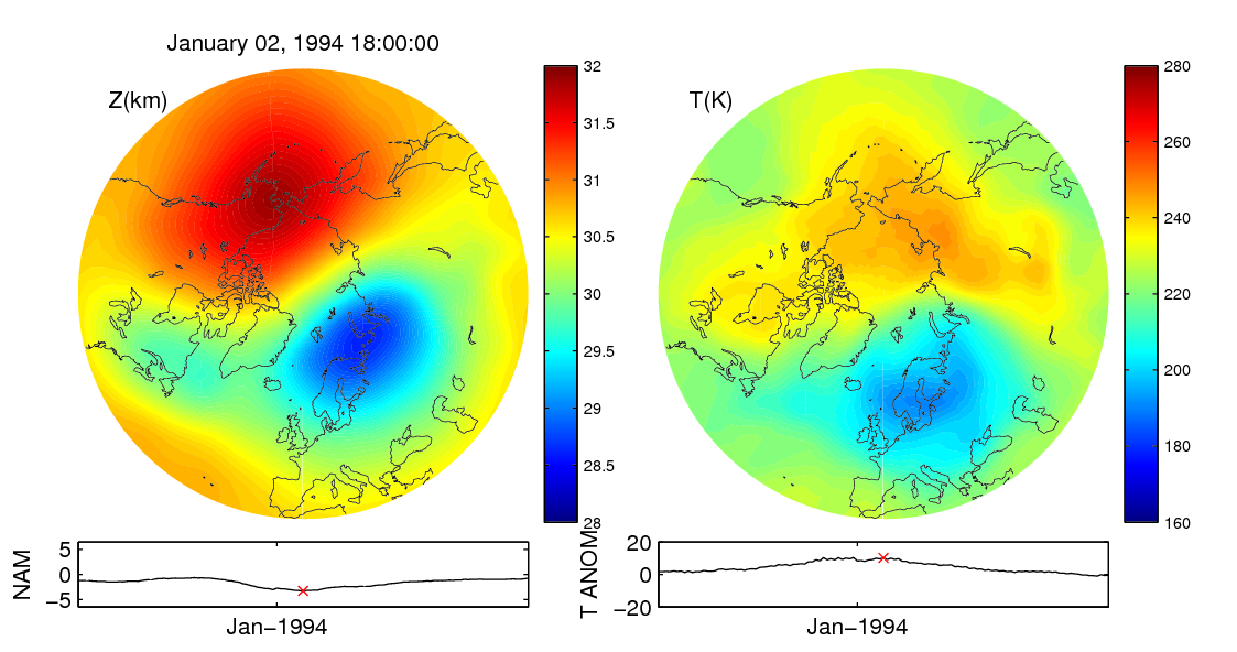 Stratospheric sudden warming 1994_01_02