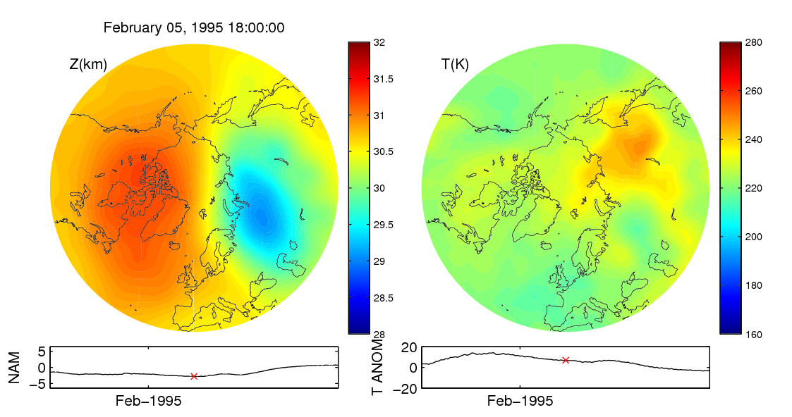 Stratospheric sudden warming 1995_02_05