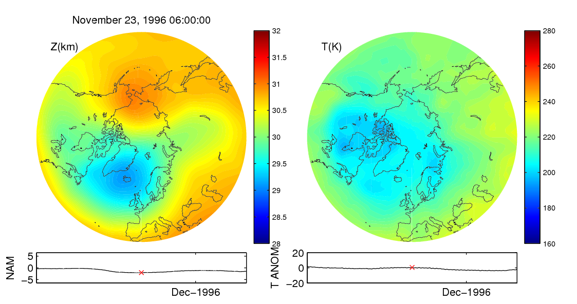 Stratospheric sudden warming 1996_11_23