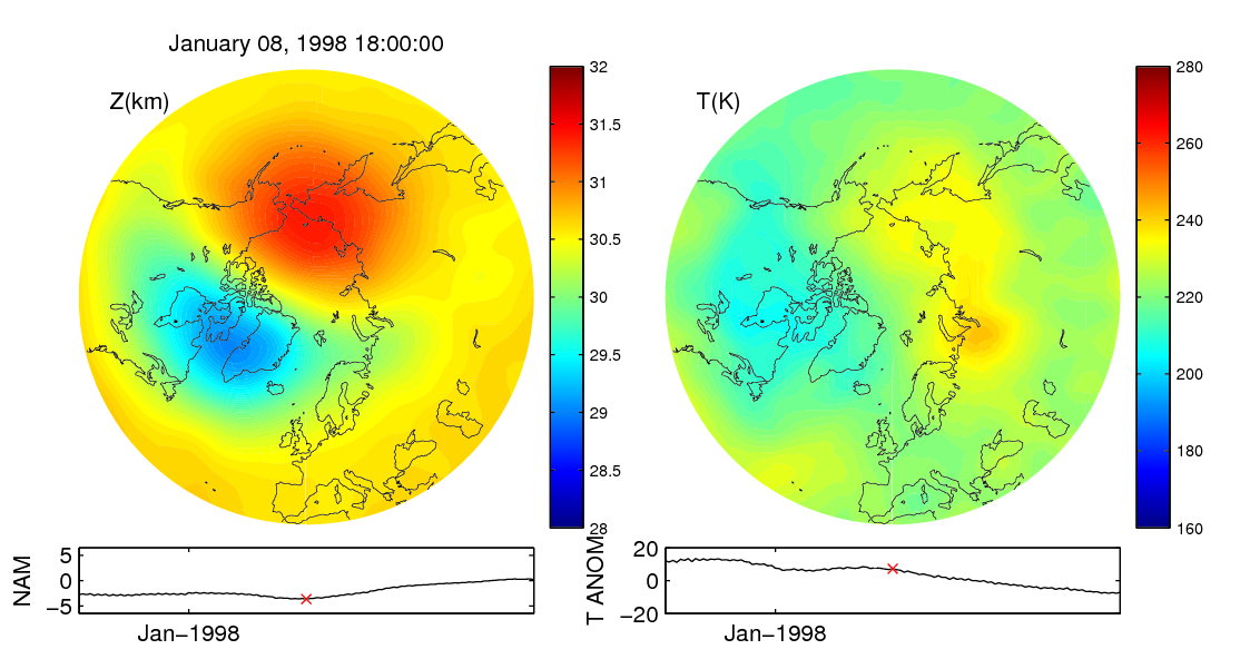 Stratospheric sudden warming 1998_01_08