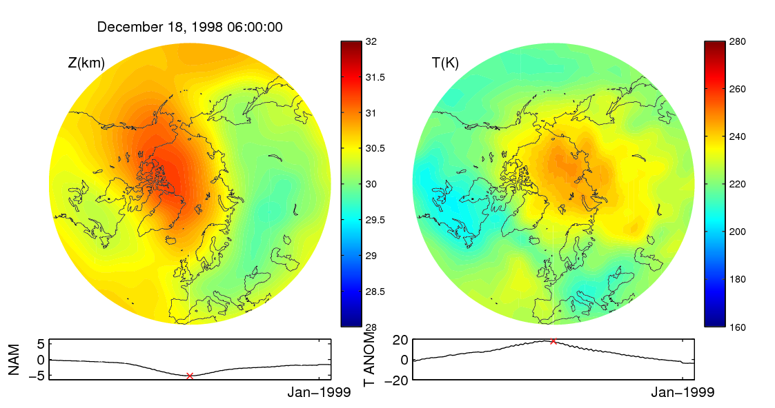 Stratospheric sudden warming 1998_12_18