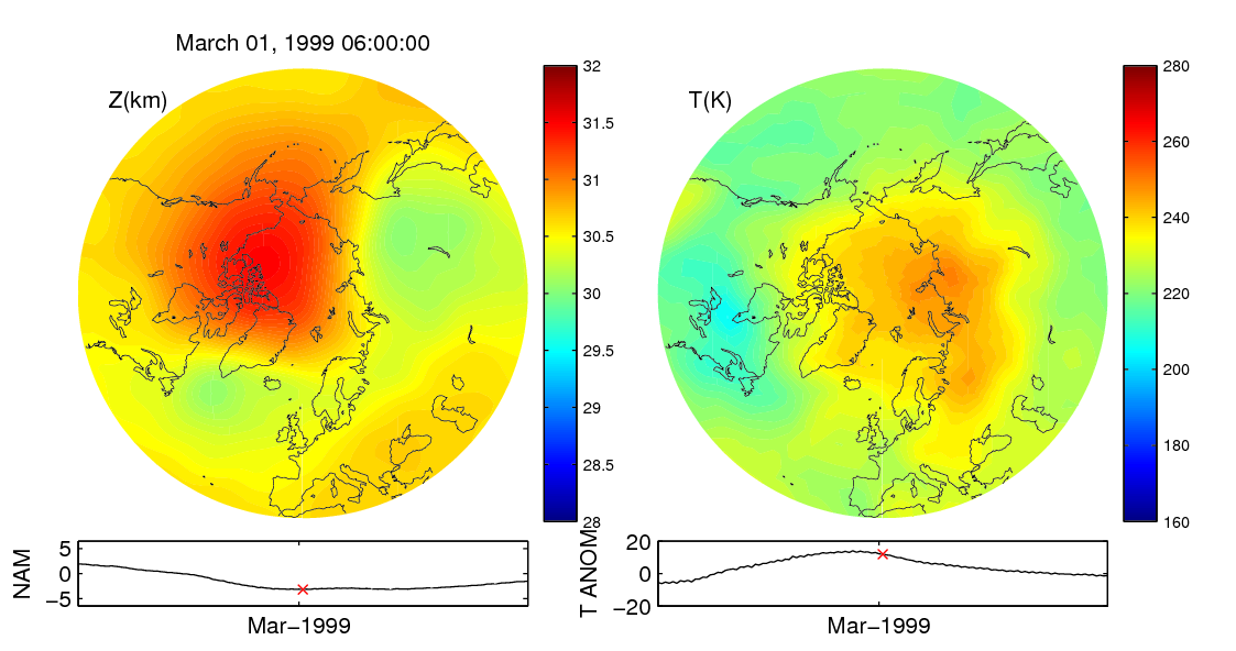 Stratospheric sudden warming 1999_03_01