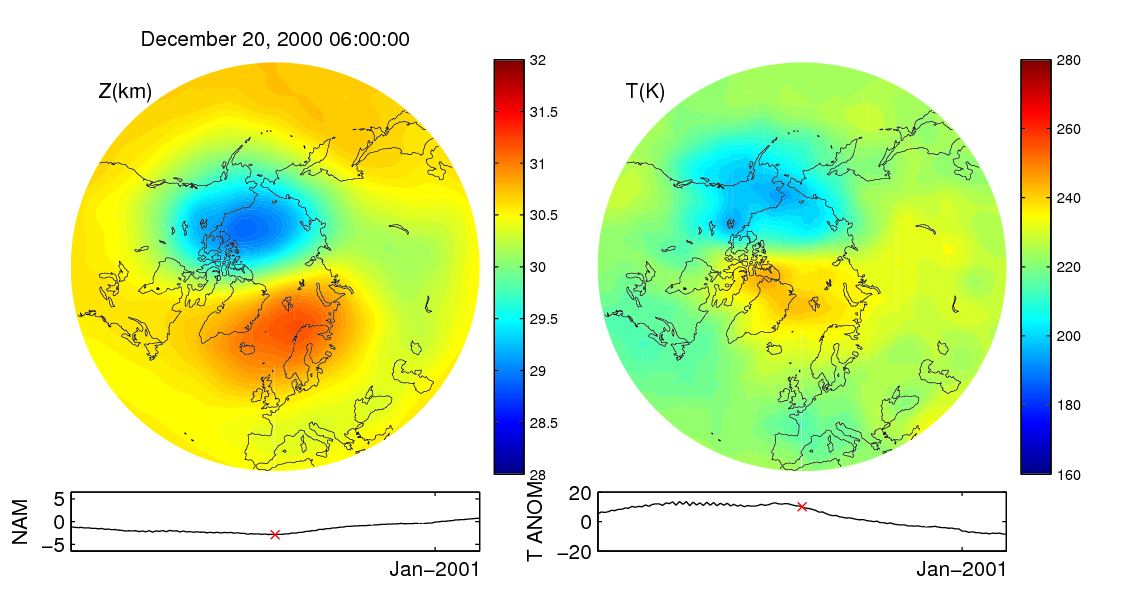 Stratospheric sudden warming 2000_12_20