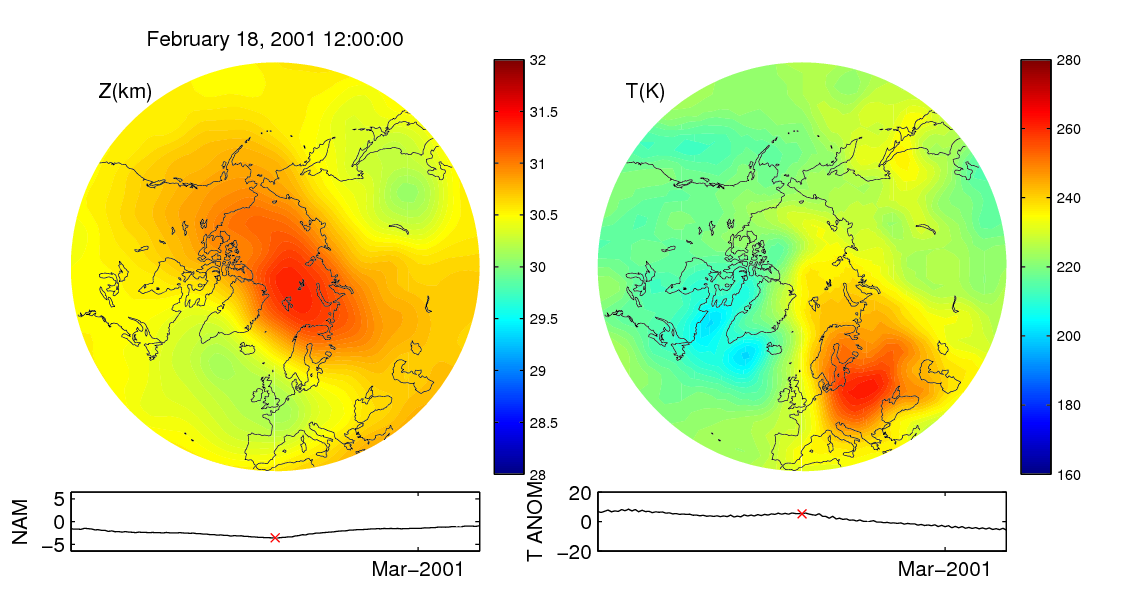 Stratospheric sudden warming 2001_02_18