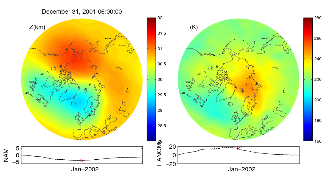 Stratospheric sudden warming 2001_12_31