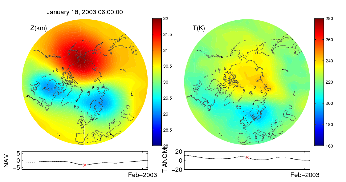 Stratospheric sudden warming 2003_01_18