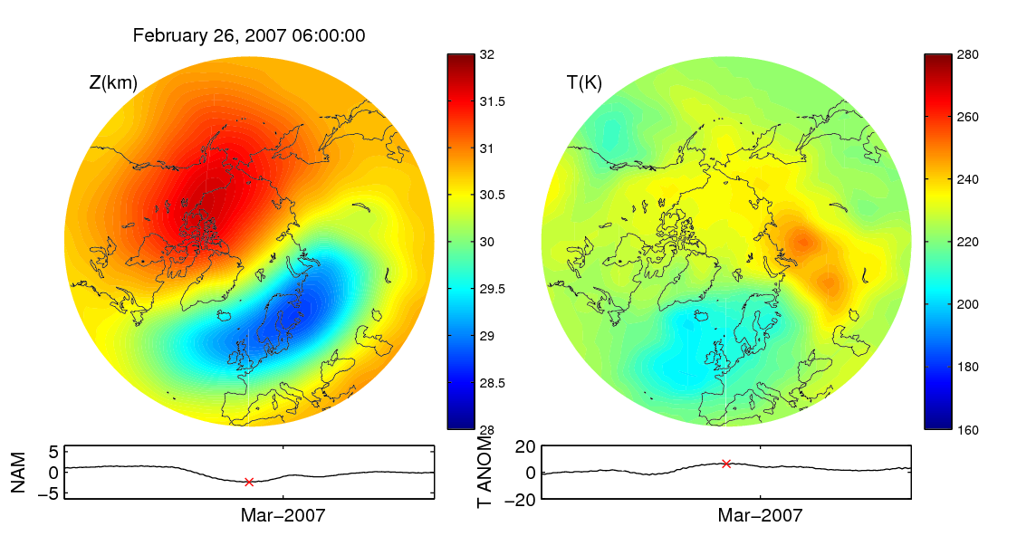 Stratospheric sudden warming 2007_02_26