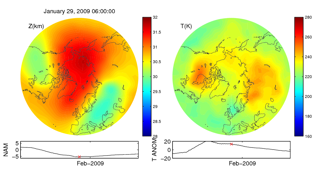 Stratospheric sudden warming 2009_01_29