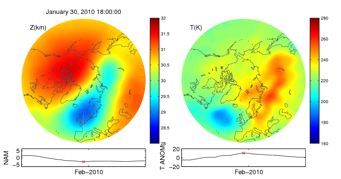 Stratospheric sudden warming 2010_01_30