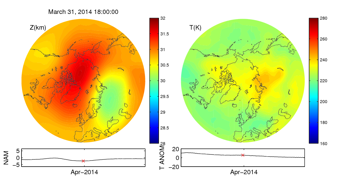 Stratospheric sudden warming 2014_03_31
