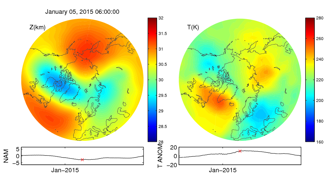Stratospheric sudden warming 2015_01_05